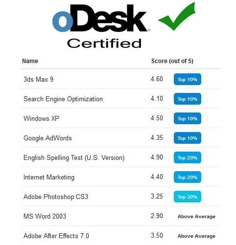 Odesk-Certification
